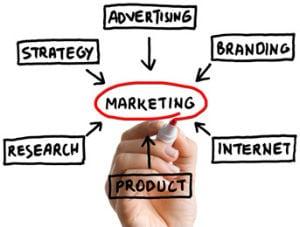 Маркетинговая среда фирмы