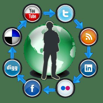 Обслуживание клиентов в соцсетях и использование инфлюенсеров для зообизнеса